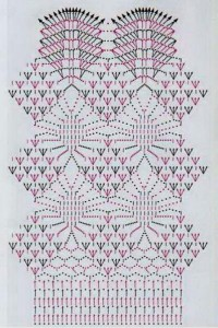 Схема вязания ажурная юбка крючком