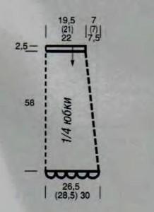 Выкройка к прямой вязанной юбке крючком