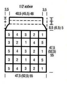 Выкройка вязаная юбка крючком из квадратов