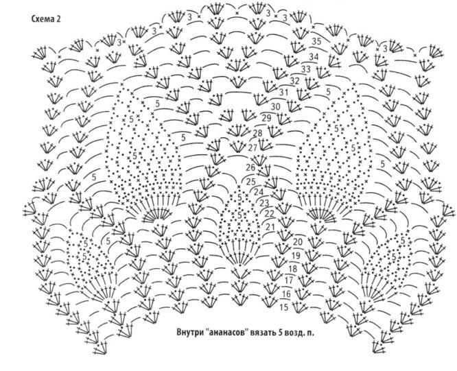 Схема вязания 2 летняя вязаная