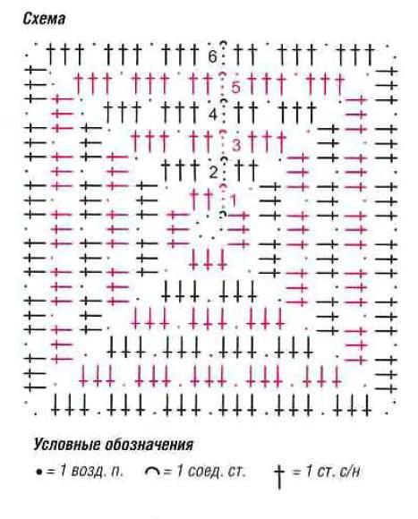 Схема вязания юбки из квадратных мотивов и выкройка.