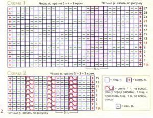 Юбка спицами схемы вязания