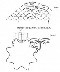 Бесплатные схемы вязания юбка крючком