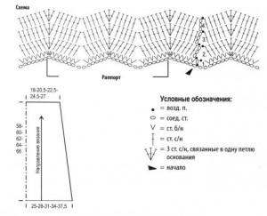 Схема вязания юбка крючком