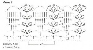 Схема вязания юбка крючком для девочки