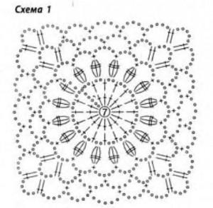 Схема вязания юбки 1
