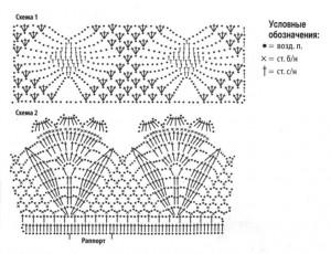 Схемы вязания, ажурная юбка крючком