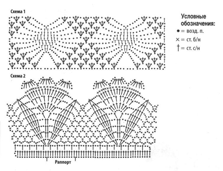 Схемы вязания ажурного узора и