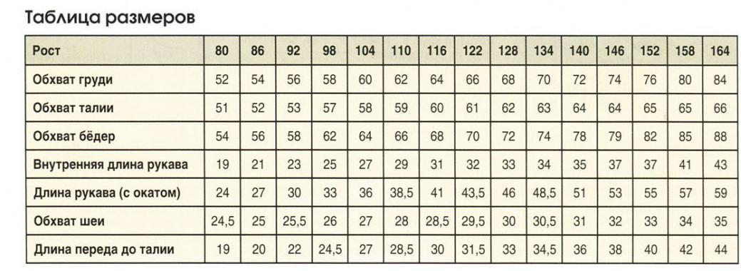 Таблица размеров юбки для женщин