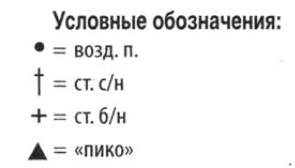 Условные обзначения для схем вязания
