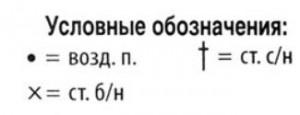 условные обозначения к схемами вязания юбки