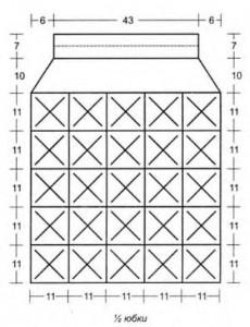 Выкройка вязанная юбка крючком