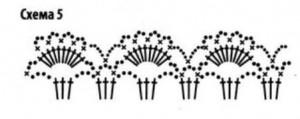 ажурная юбка крючком схема вязания 5