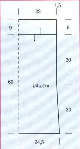 сумки фенди летняя коллекция. Описание: b Выкройка юбки годе от бедра в пол описание
