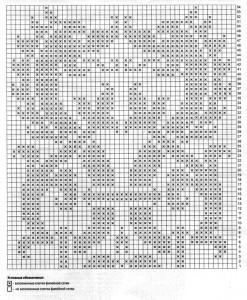 Схема вязания геральдический орнамент