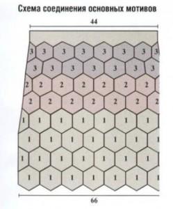 Схема соединения мотивов, юбка крючком.