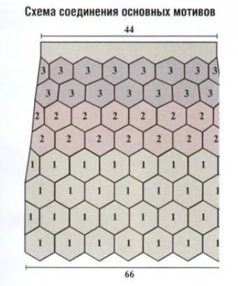 Схема соединения мотивов, юбка