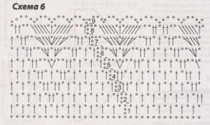Схема вязания ажурной вязанной юбки крючком