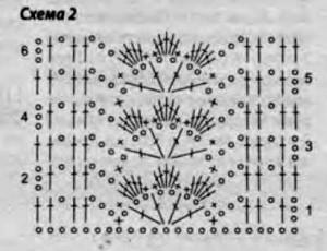 Схема вязания длинная юбка крючком