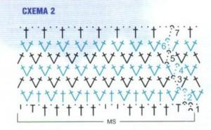 Схема вязания кружевной юбки крючком