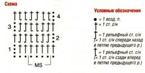 Схема вязания пояса крючком