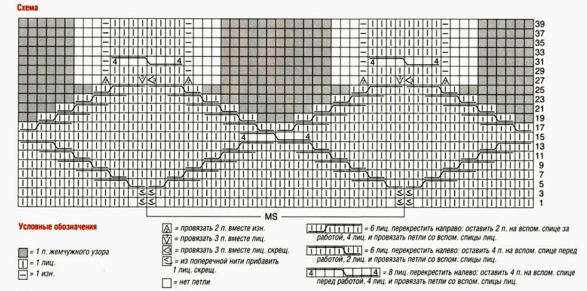 Вязание узоров для юбок спицами схемы 694