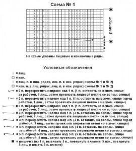 схема вязания юбки спицами №1