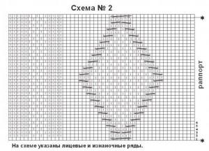 Схема вязания юбка спицами № 2