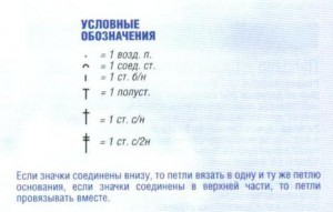условные обозначения, вязание кружевной юбки крючком