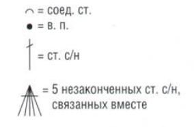 Условные обозначения к схемам вязания