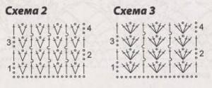 Вязанная юбка крючком схемы вязания