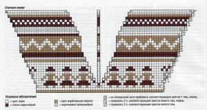 Схема вязания юбка спицами