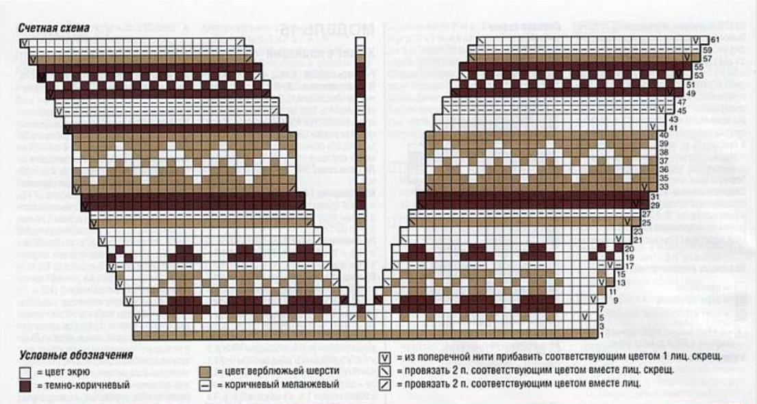 Схема вязания для юбки и