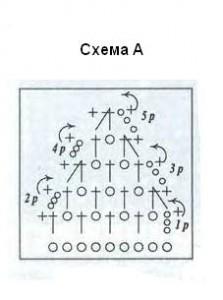 Схема вязания юбки крючком из мотивов