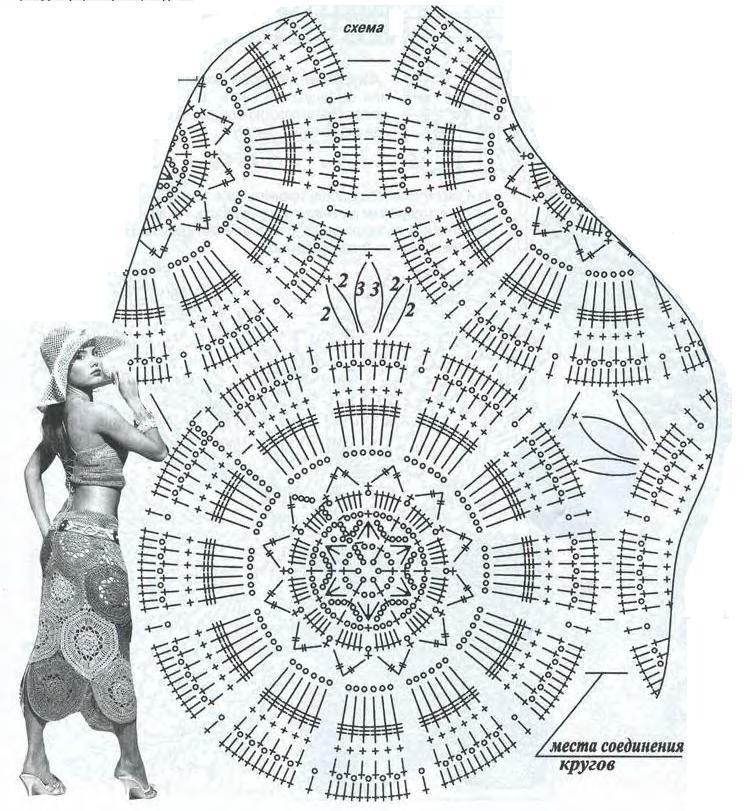 Схемы вязания и изображения