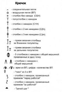 Вязание юбки крючком условные обозначения