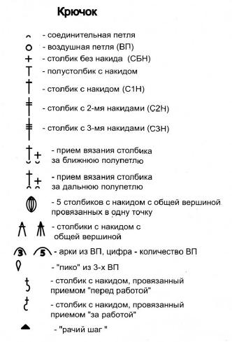 """"""",""""vyazanye-yubki.ru"""