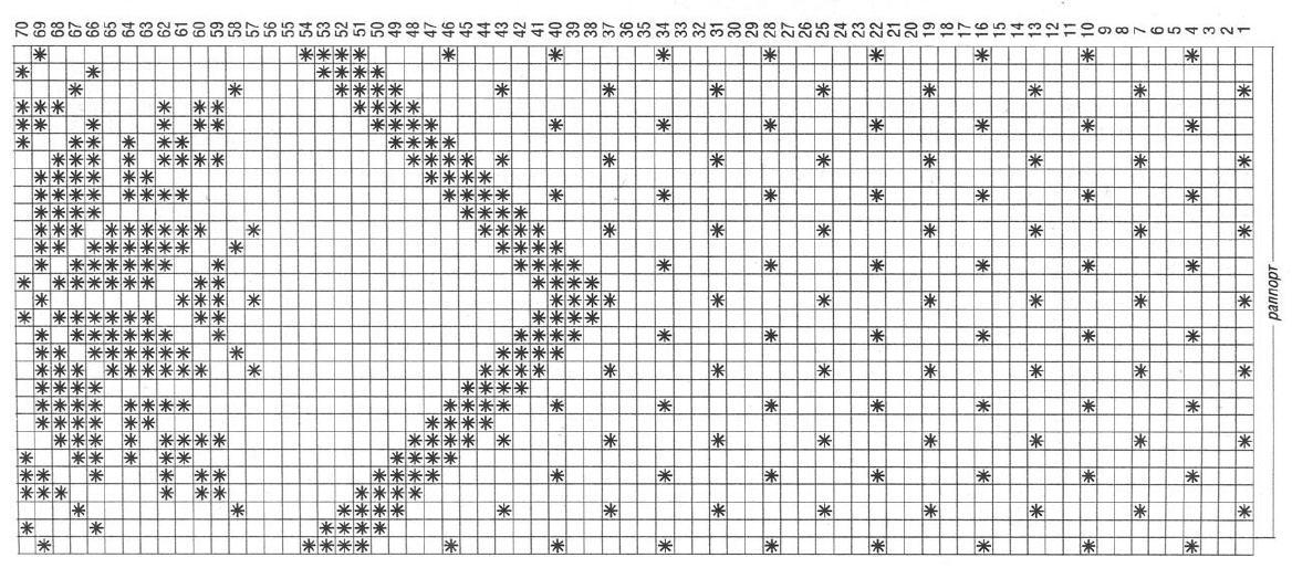 схема вязания 1-я часть