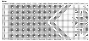 Схема вязания норвежского узора часть 2