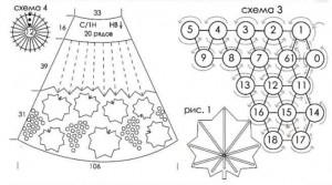 расклешенная вязанная юбка крючком схемы вязания