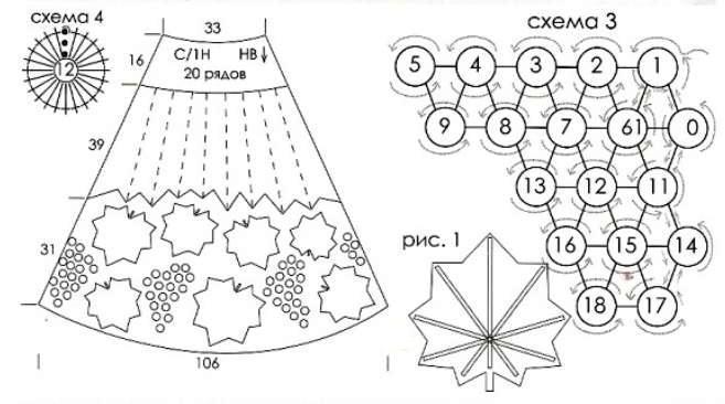 Схемы вязания юбки: