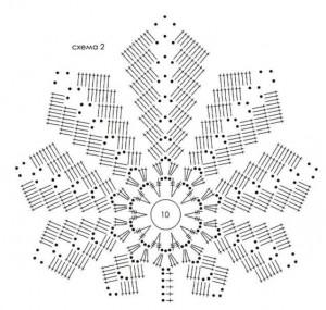 схема вязания виноградного листа крючок