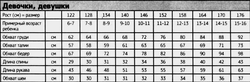 Таблица размеров для девочек от 6 до 16 лет