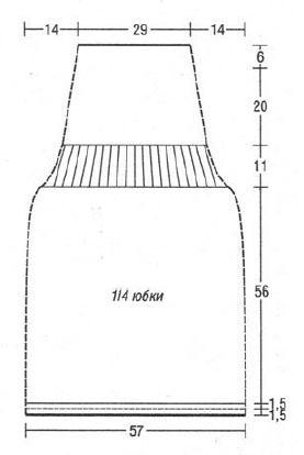 Выкройка длинная вязаная юбка с норвежским узором