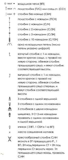 вязанная юбка условные обозначения
