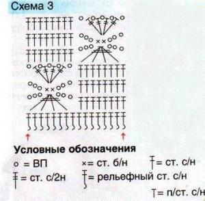 Схема вязания ажурная юбка с оборками крючком