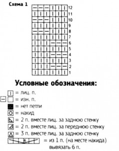 Схема вязания розовая юбочка для девочки 5 лет спицами № 1