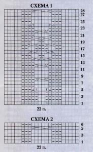 Схемы вязания юбка с аранским узором