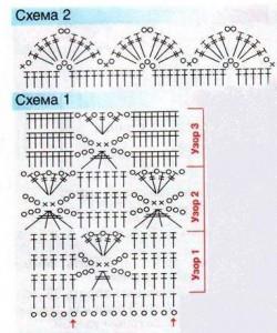 схемы вязания ажурная юбка крючком с оборками