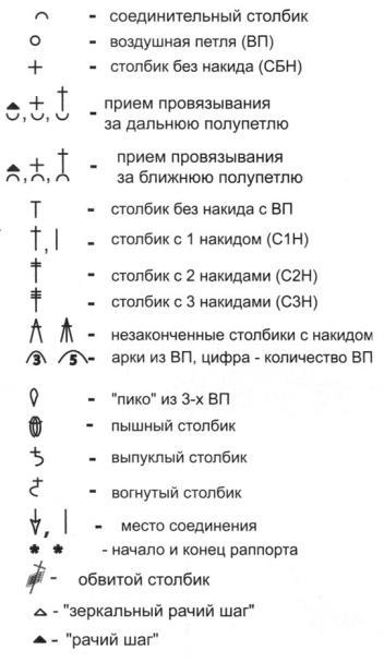 условные обозначения для схемы вязания юбки